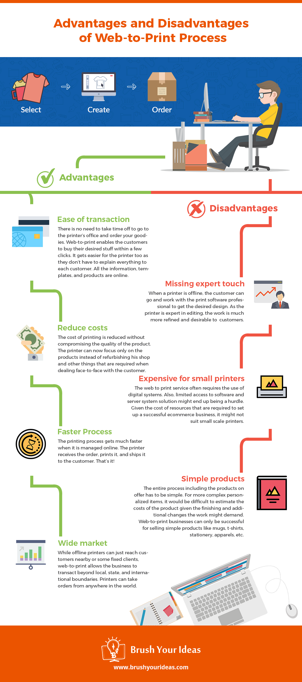 BYI Infographic - Web to Print