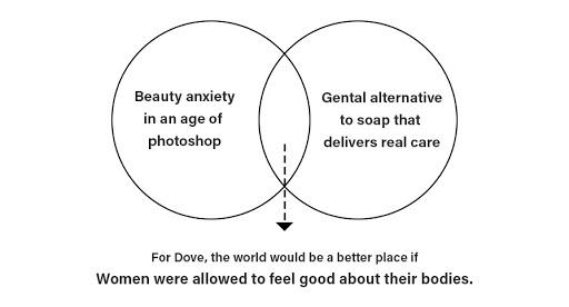 Photoshop-beauty-anxiety