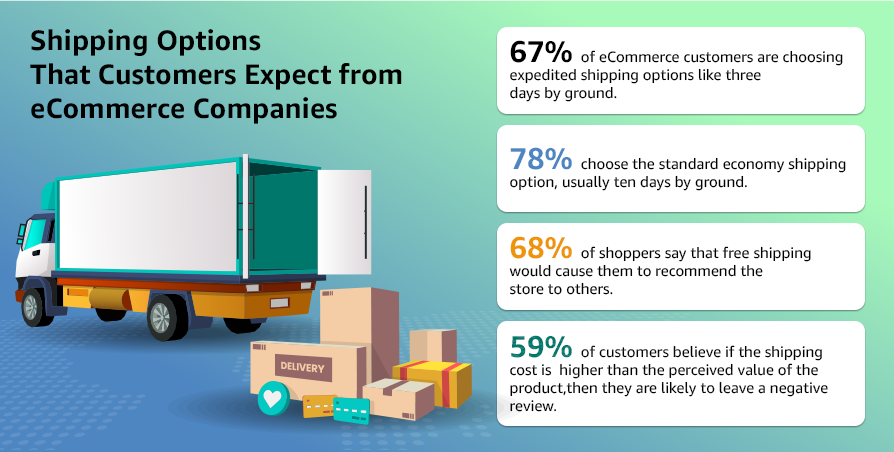 Shipping-Options-That-Customers-Expect from-eCommerce-Companies