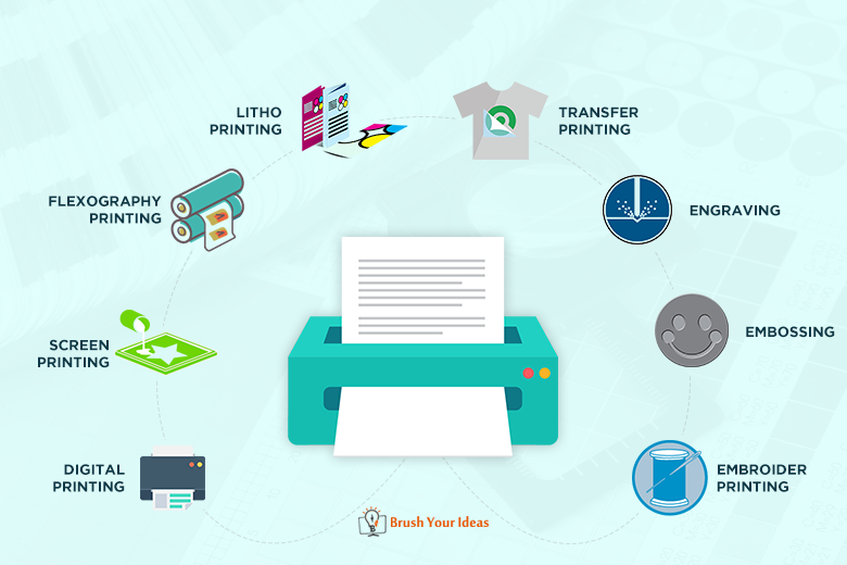 Types of Printing Methods Used by Web-to-print Industry