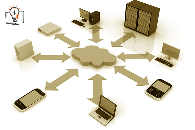 Web to print File Sharing Services